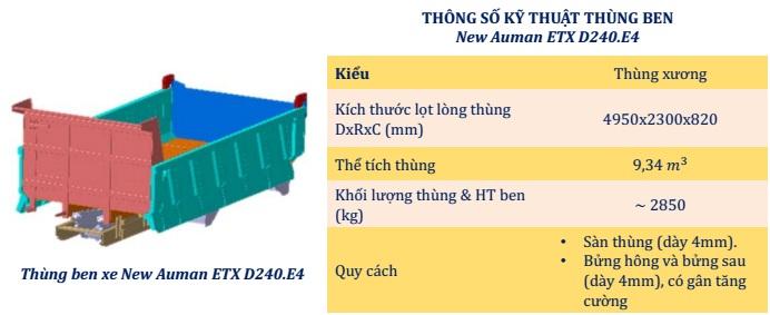 thùng xe Xe Ben 3 Chân Thaco Auman D240 EXT.E4