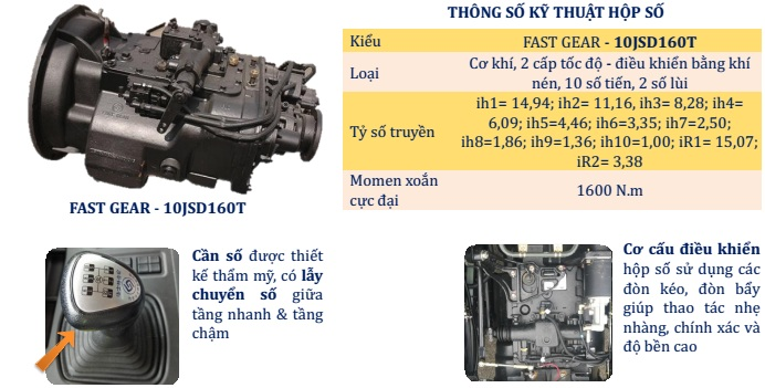 Hộp số Thaco Auman D240