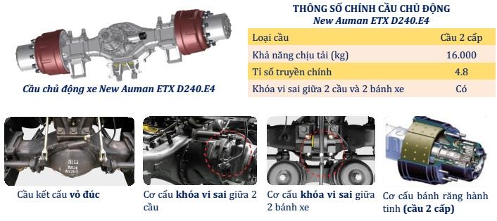 Cầu chủ động Xe Ben 3 Chân Thaco Auman D240