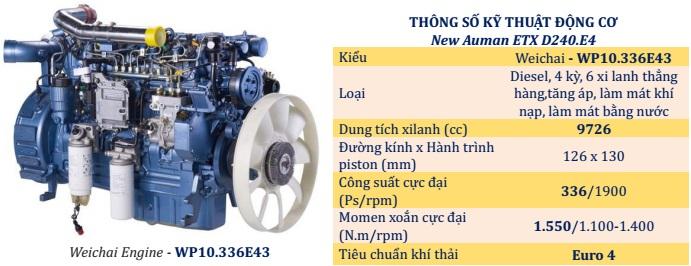 Động cơ Thaco Auman D240