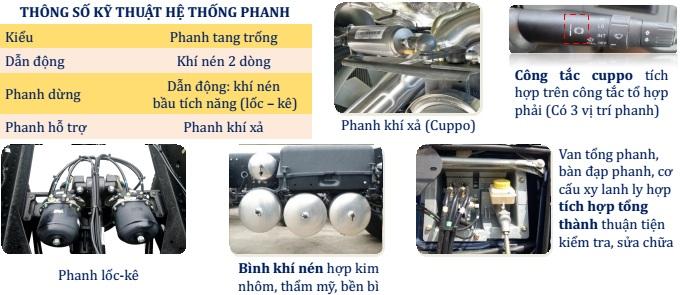 hệ thống phanh